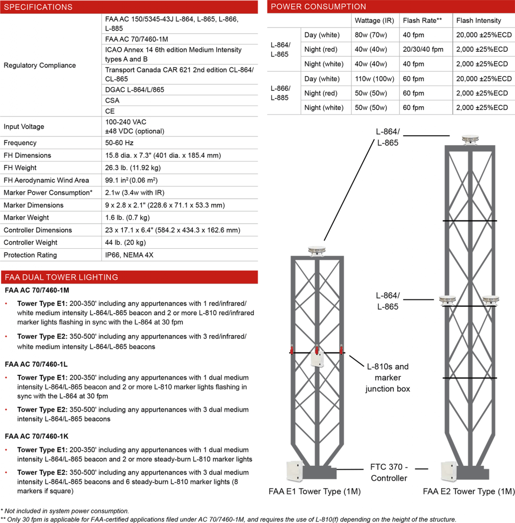 L864 L865 Dual Red White Medium Intensity LED Obstruction Beacon specifications