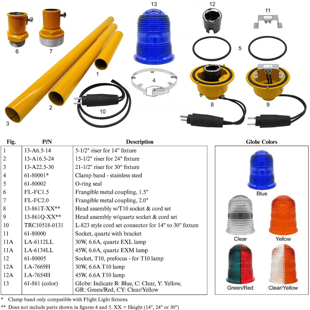 L-861 MIEL replacement parts